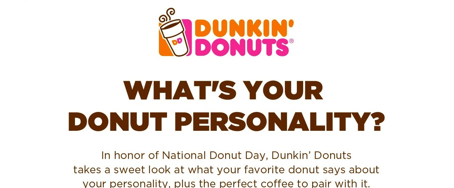 What Your Favorite Donut Says About You! :: NoGarlicNoOnions ...
